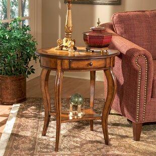 Online Reviews Copley End Table ByAstoria Grand