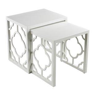 Kadalynn 2 Piece Nesting Table Set