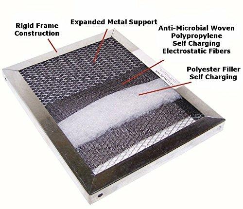 "20/""x 25/""x 1/"" AC Furnace Air Filter Rigid Washable Cut to Fit Qty 34"