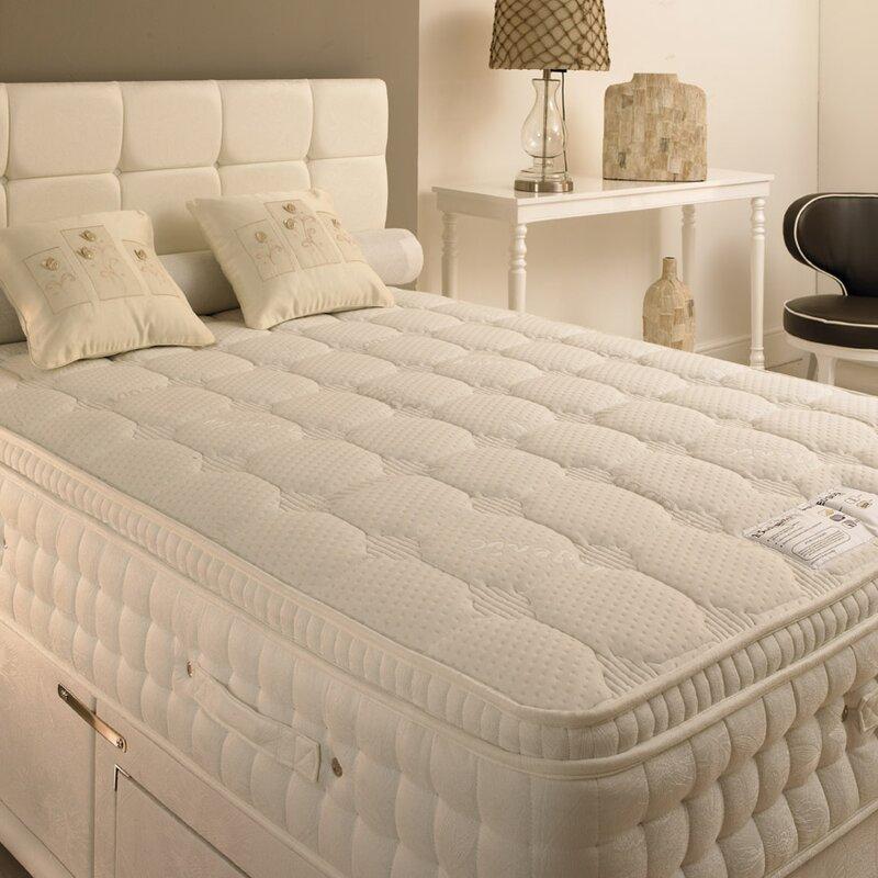 newson pocket sprung mattress