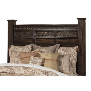 Annie Panel Headboard by Astoria Grand