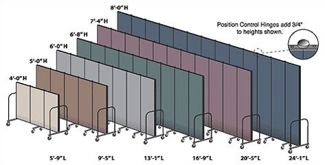 Screenflex Commercial Edition Seven Panel Portable Room Divider ...