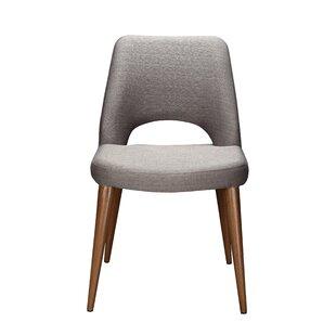 Savings Sheryll Side Chair (Set of 2) Good purchase