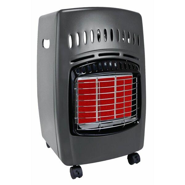 18,000 BTU Portable Propane Radiant Compact Heater By World Marketing
