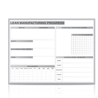 Ghent LEAN Manufacturing Magnetic Whiteboard by Ghent