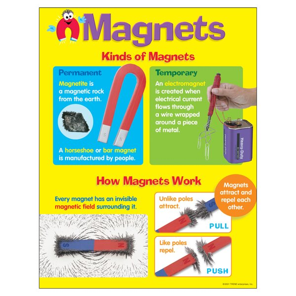 Magnets Chart by Trend Enterprises