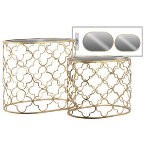 Rivera Oval 2 Pieces Nesting Tables by Mercer41