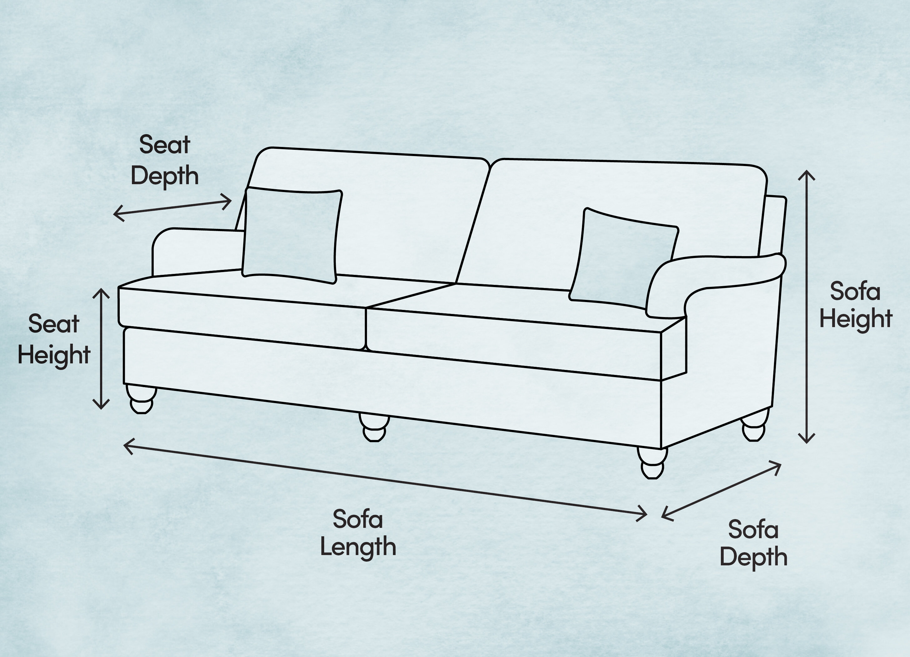 How Wide Couch The Arts