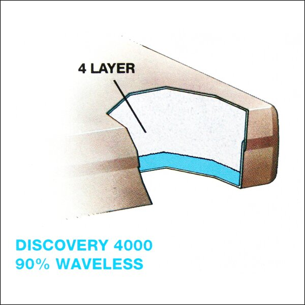 Discovery Water 4000 9 Waterbed Mattress by Vinyl Products
