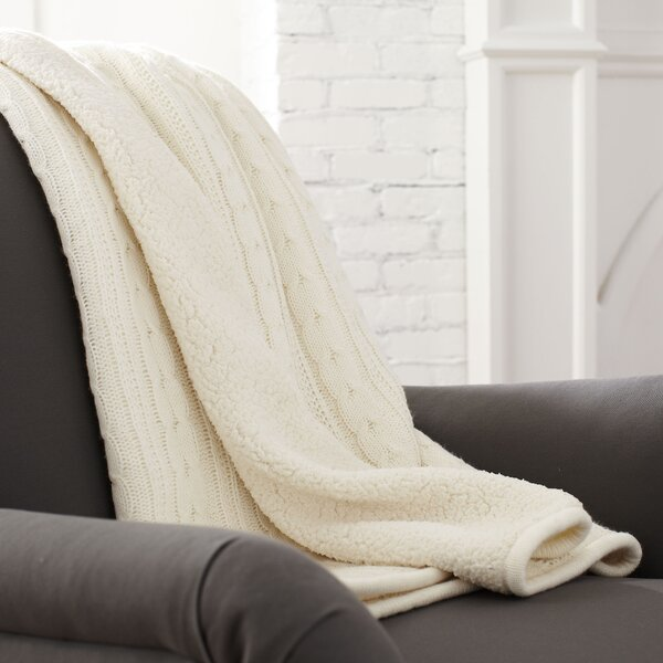 Christa Sherpa Knit Throw by Birch Lane™