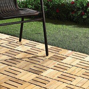 Deck tiles for Exterior floor tiles design kerala