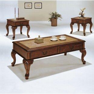 Order Lecroy Coffee Table Set (Set of 3) ByAstoria Grand