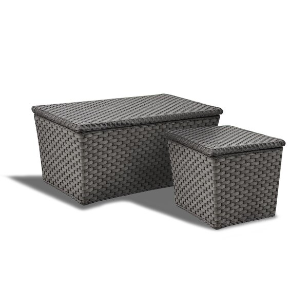 Danbury 2 Piece Coffee Table Set by Forever Patio
