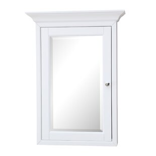 Save  sc 1 st  Wayfair : white medicine cabinet without mirror - Cheerinfomania.Com