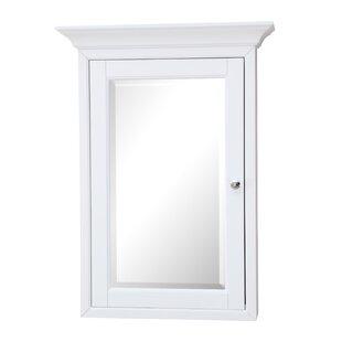 Save  sc 1 st  Wayfair & Medicine Cabinets Youu0027ll Love
