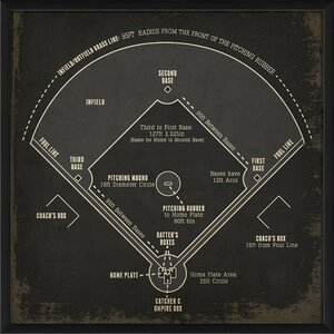 Baseball Field Diagram Framed Graphic Art in Black by The Artwork Factory
