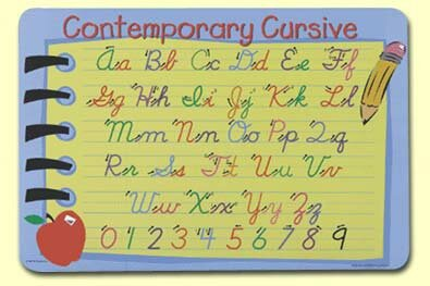 Contemporary Cursive Placemat (Set of 4) by Painless Learning Placemats