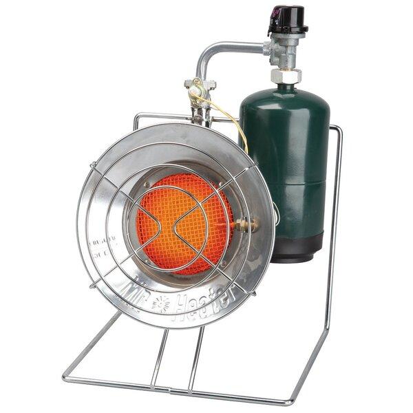 15,000 BTU Propane Standing Patio Heater By Mr. Heater