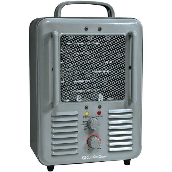 Deluxe Milkhouse 1,500 Watt Electric Radiant Utility Heater By Comfort Zone