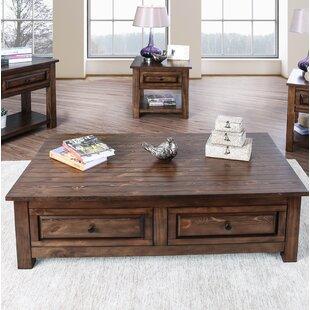 Top Reviews Jansen 2 Piece Coffee Table Set ByAlcott Hill