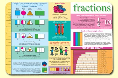Fractions Placemat (Set of 4) by Painless Learning Placemats