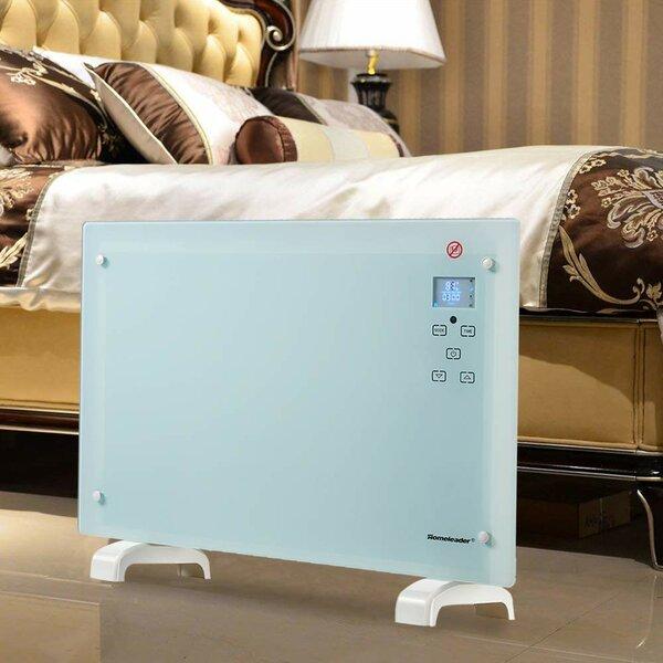 1500 Watt Electric Convection Panel Heater By Setemi