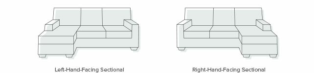 Sectional Sofa Orientations | Wayfair