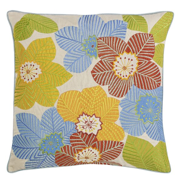 Palmetto Throw Pillow by CompanyC