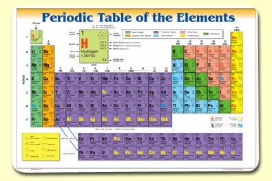 Periodic Table of Elements Placemat (Set of 4) by Painless Learning Placemats