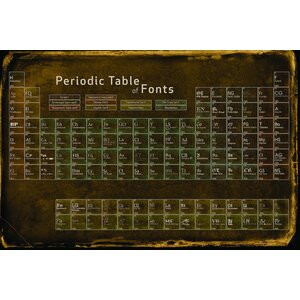 Periodic Table of Fonts #4 Graphic Art on Wrapped Canvas by Trent Austin Design