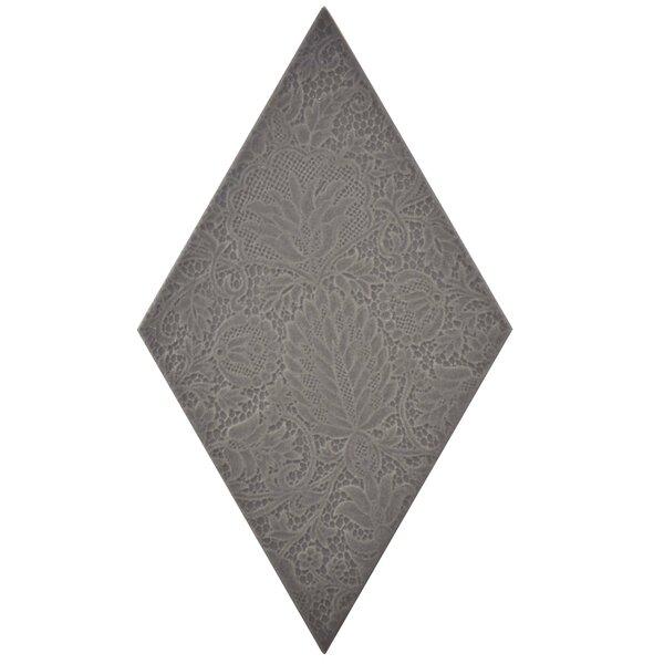 Ronbo 5.5 x 9.5 Porcelain Field Tile in Gray by EliteTile