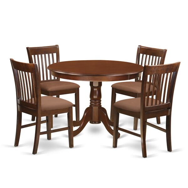 Travis 5 Piece Dining Table by August Grove