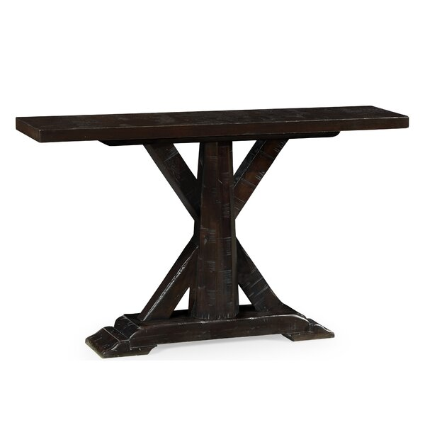 Review Rectangular Console Table