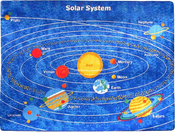 Planets Solar System Area Rug by Sintechno