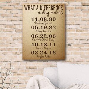 What a Difference a Day Makes Textual Art on Canvas by JDS Personalized Gifts