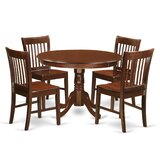 https://secure.img1-ag.wfcdn.com/im/24686976/resize-h160-w160%5Ecompr-r85/5812/58121518/travis-5-piece-solid-wood-dining-set.jpg
