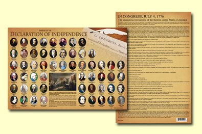 Signers of The Declaration Placemat (Set of 4) by Painless Learning Placemats