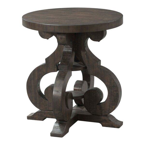 Buy Cheap Kenworthy End Table