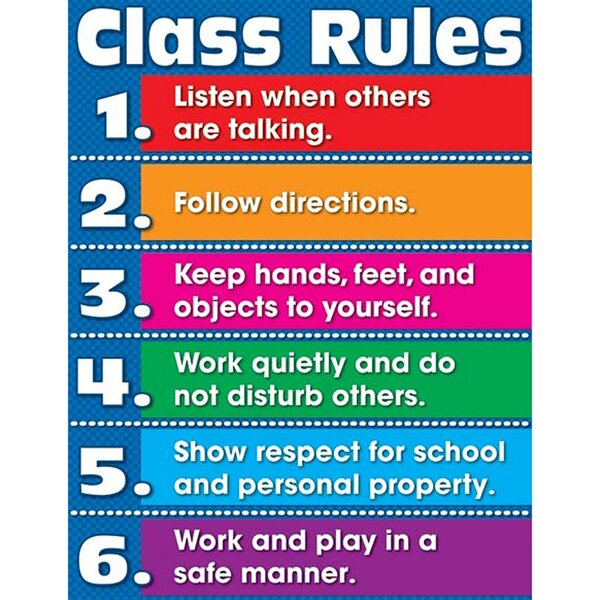 Class Rules Chart by Frank Schaffer Publications/Carson Dellosa Publications