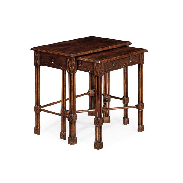 Tribeca 2 Piece Nesting Tables By Jonathan Charles Fine Furniture