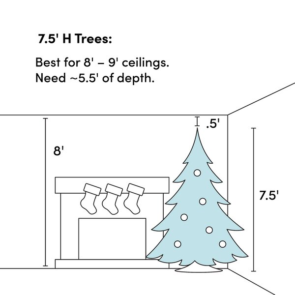 Pre Lit Christmas Tree Fuses: The Holiday Aisle Sequoia Fir Pre-Lit LED 7.5' Green