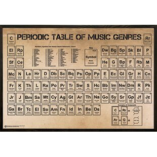 Periodic table wall art wayfair periodic table of music poster framed textual art poster on wood urtaz Images