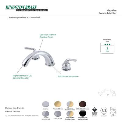 Kingston Brass GKB232 Magellan Tub and Shower Faucet with Three Handles Polished Brass
