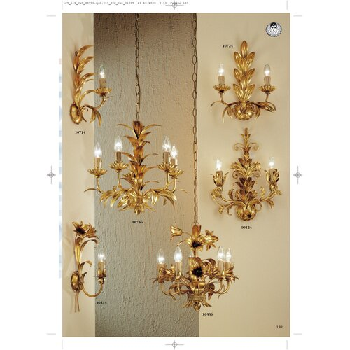 Doidge 1-Light Candle Wall Light Astoria Grand