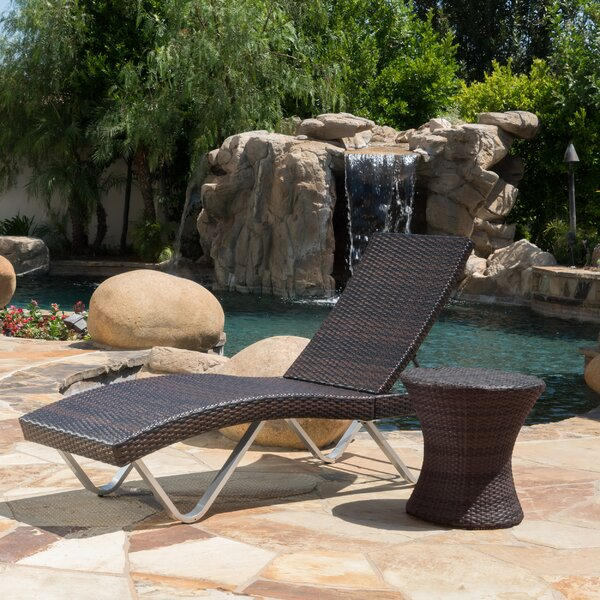 Liliana 2 Piece Chaise Lounge Set by Latitude Run
