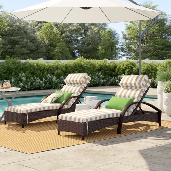 Cerralvo Reclining Chaise Lounge Set (Set of 2) by Sol 72 Outdoor Sol 72 Outdoor