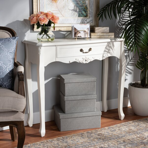 House Of Hampton White Console Tables