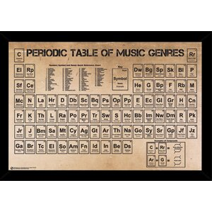 'Periodic Table of Music' Framed Textual Art Poster by Frame USA