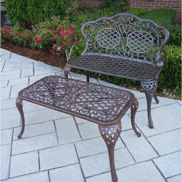 Mcgrady 2 Piece Sofa Seating Group by Astoria Grand