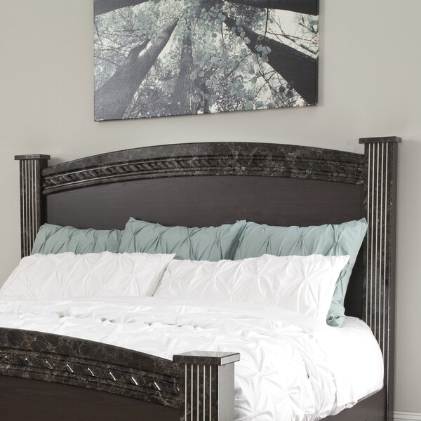 Edford Panel Headboard by Astoria Grand